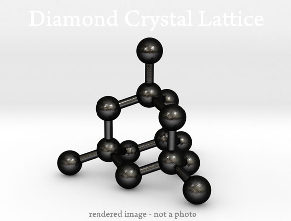 diamond crystal lattice structure