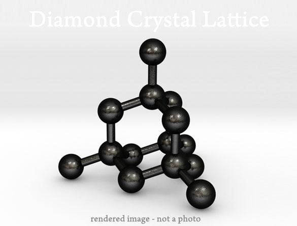 diamond crystal lattice structure